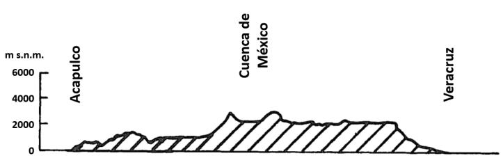 humboldt-valle